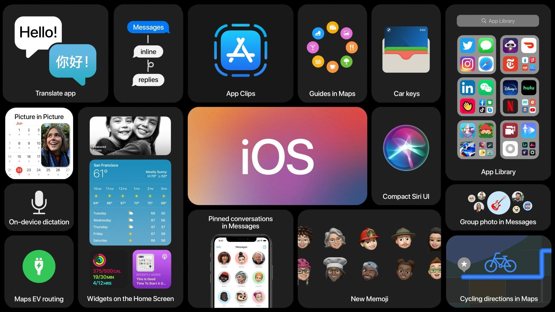 [Mis à jour] Voici ce que iOS 14 va changer pour vos sessions de jeu sur les appareils Apple!