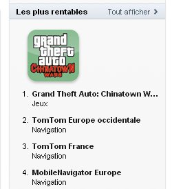 GTA se vends bien sur iPhone